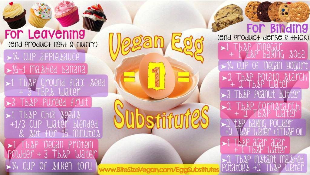 Easy Vegan Egg Substitutes Guide
