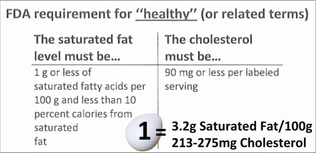"""A close up of  the FDA requirement for """"Healthy"""" (or related terms).  The list shows the saturated fat definition and the cholesterol definition"""