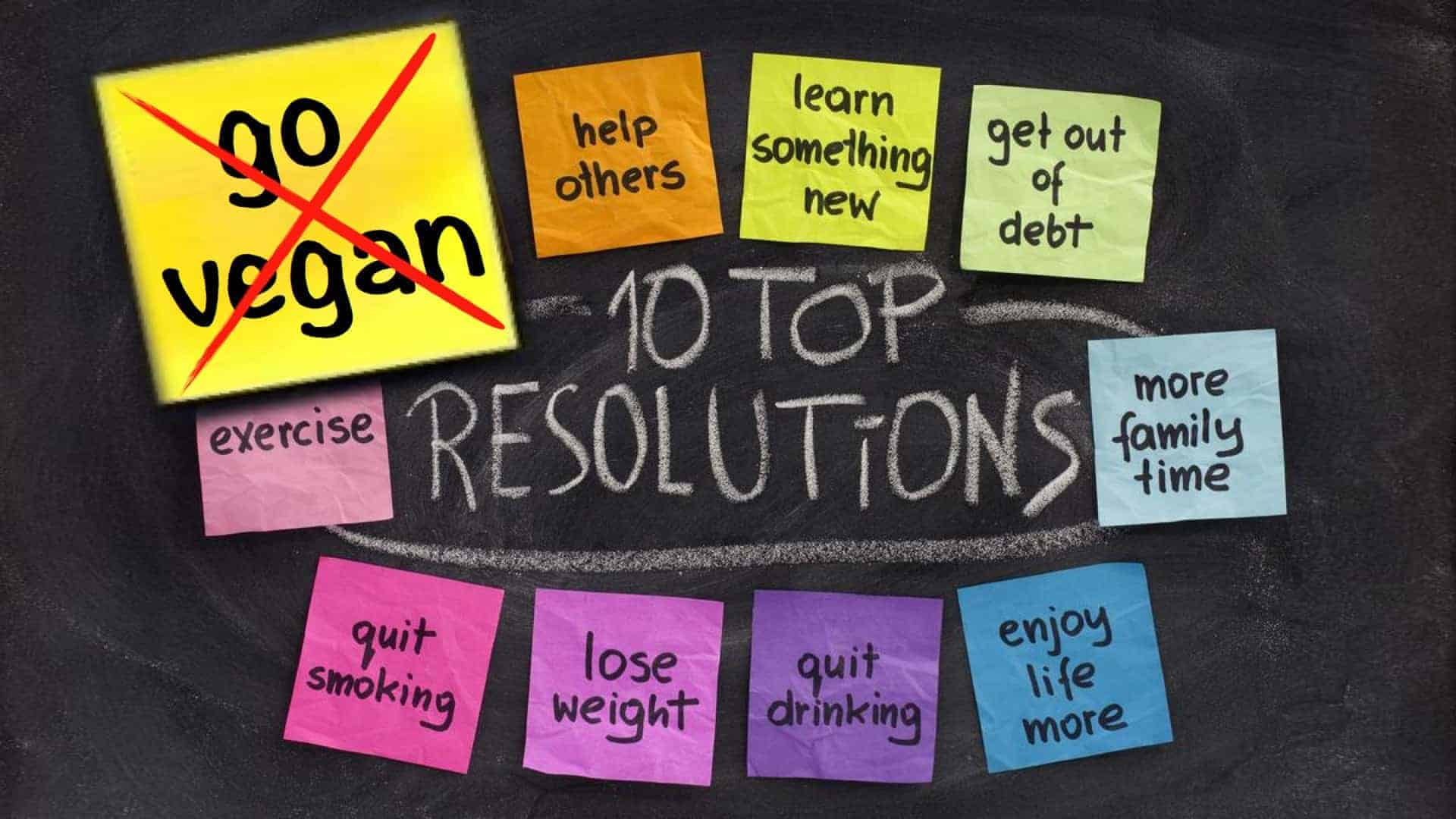"""A blackboard is show with a number of post-it notes attached. The notes list possible different resolutions: help others, quit drinking, etc. Written in the center of the board, in chalk, are the words """"10 top resolutions"""". The most prominent post-it note has a red cross through it. Underneath the cross the words """"Go Vegan"""" can be seen."""